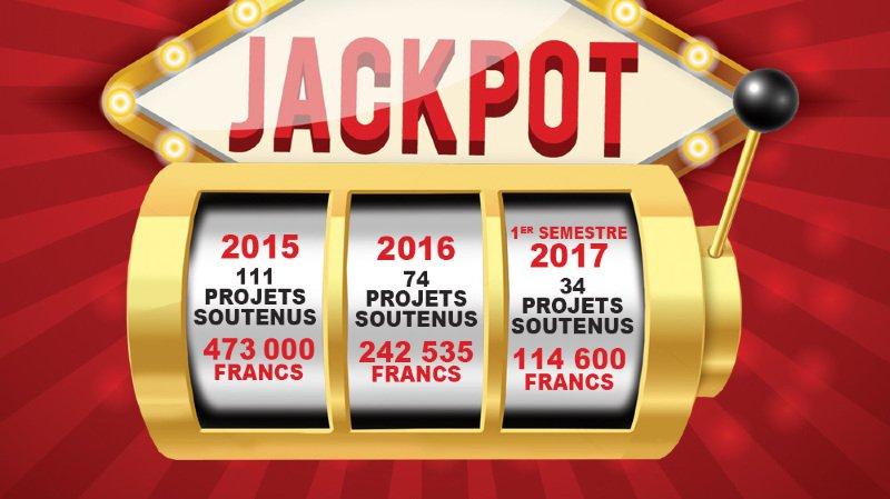Casino de Neuchâtel: un jackpot de 830'635 francs pour les associations du canton