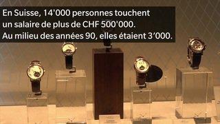 Calcul des richesses par l'Union syndicale suisse
