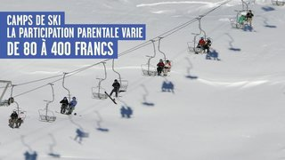 Camps de ski neuchâtelois: le règne de l'inégalité