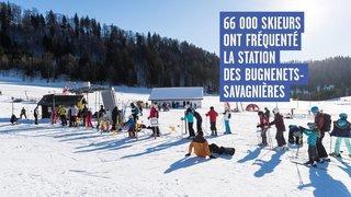 Stations de ski de l'Arc jurassien: saison courte mais belle affluence