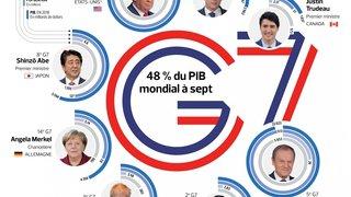 Macron tente de placer le climat au cœur du G7